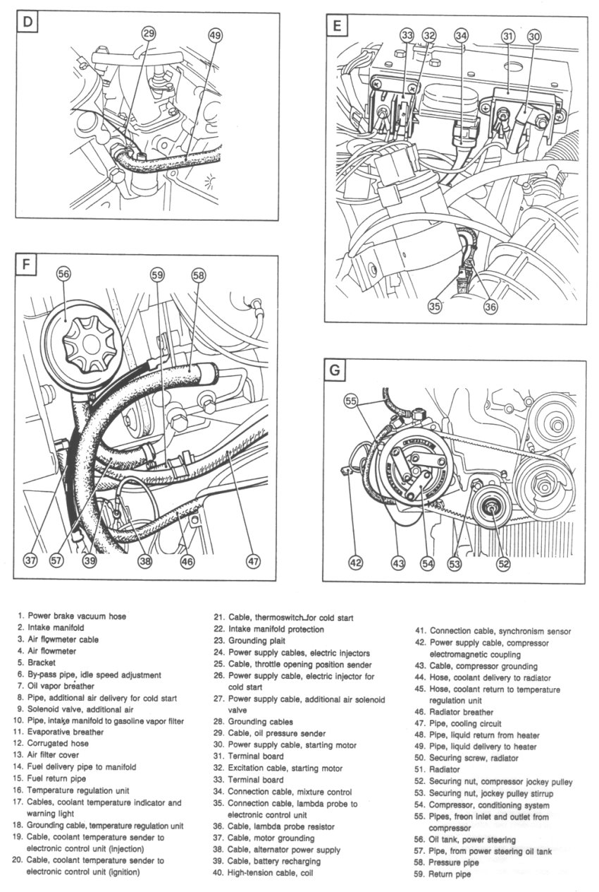 Alfa Romeo Engine Cooling Diagram : Alfa gtv wiring diagram giulietta